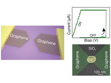 graphene nanoelectrodes